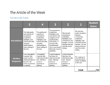 Reading Across the Curriculum Bundle
