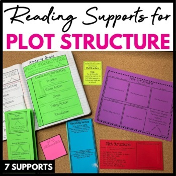 Reading Activities Bundle