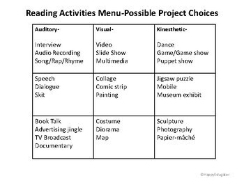 Differentiated Reading Activities Menu Choice Board - Project Based Learning