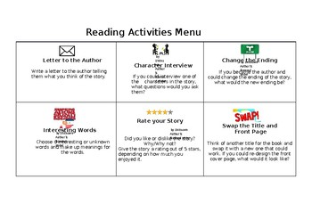 Reading Activities Menu- Fast Finisher or Literacy Groups