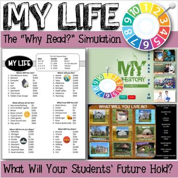 """Reading Activity """"My Life"""" Simulation (PowerPoint Version)"""