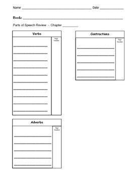 Identifying Parts of Speech / Reading Activity / Weekly Story or Chapter Books