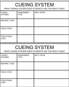 Reading Analysis: Part 2  Data
