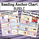 Reading Anchor Chart Bundle: Anchor Charts for Independent