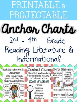 Reading Anchor Chart Bundle! STILL GROWING!