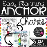 Reading Anchor Charts and Organizers, Easy Planning Anchor Charts