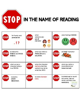 Reading Anchor Chart (First Grade)