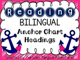Reading Anchor Chart Headings BILINGUAL
