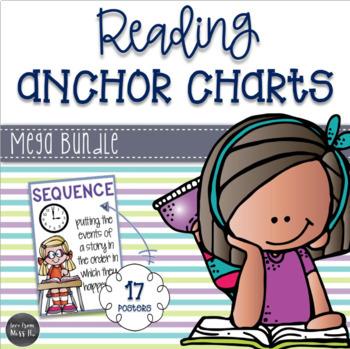 Reading Anchor Chart Mega Bundle