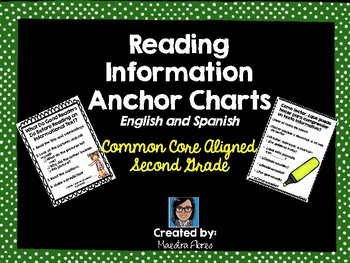Reading Anchor Charts English and Spanish