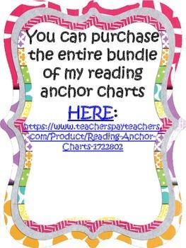 Reading Anchor Charts FREEBIE