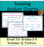 Reading Anchor Charts for Understanding a Story: Grades 3-5
