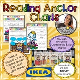 Reading Anchor Charts Growing Bundle
