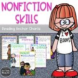 Reading Anchor Charts: Nonfiction Skills