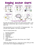 Reading Anchor Charts: Putting the Pieces Together