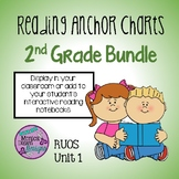 Reading Anchor Charts, Reader's Notebook, Growth Spurt Unit 1, RUOS