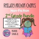 Reading Anchor Charts, Reader's Notebook, Unit 2, RUOS, Lucy Calkins, Nonfiction