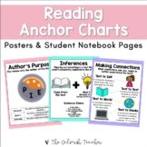 Reading Anchor Charts (Reading Posters & Student Notebook Pages)