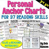 Reading Notebook Anchor Charts: 27 Personal Charts