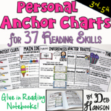 Reading Notebook Anchor Charts: 2 sizes of each chart!
