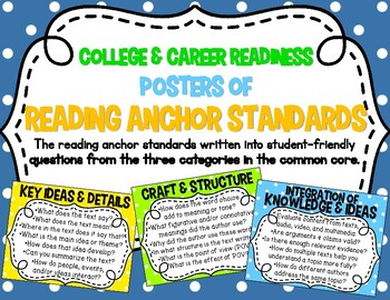 Reading Anchor Standards Posters