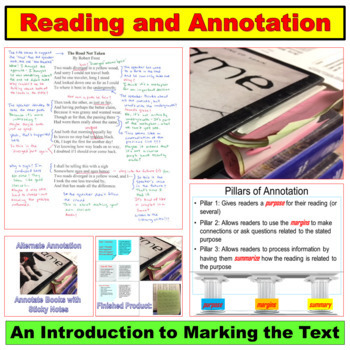 Reading Annotation PowerPoint: Active Reading for ELA or AVID