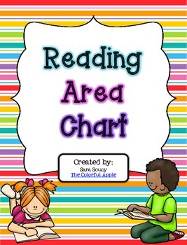 Reading Area Chart