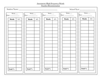 Reading Assessment Documentation *Freebie*