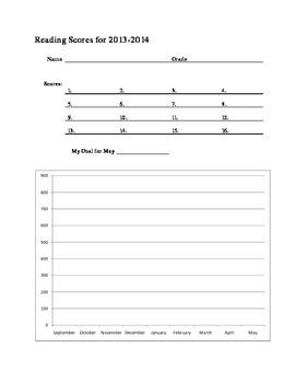 Reading Assessment Graph