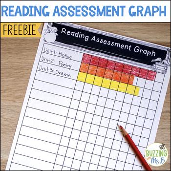Reading Assessment Graph Tracker