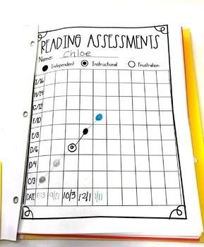 Reading Assessments