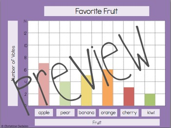 Reading Bar Graphs- Third Grade