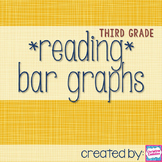 Reading Bar Graphs- Third Grade
