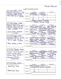 Reading Block and Rotations Planning Planner Sheets for use with leveled readers