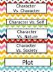 Reading Board Labels