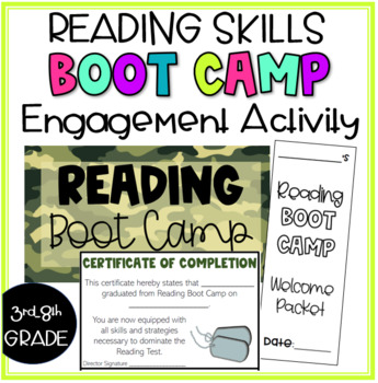 Reading Boot Camp- Testing/End of Year Review