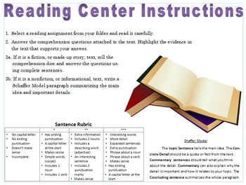 Reading Center Activities Instructions Poster with Rubric