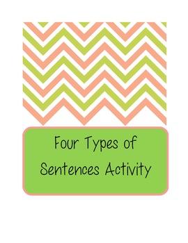 Types of Sentences Grammar Activity