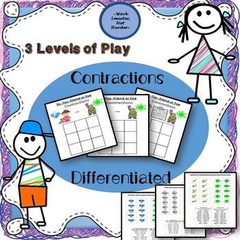 Contractions Differentiated