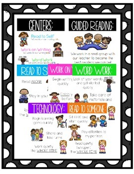 Reading Center and Station Signs and Chart Parts with Visual Reminders