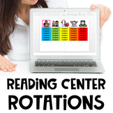 Reading Centers Rotation Editable Timed Slideshow