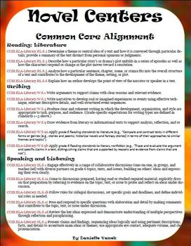 Reading Centers:Writing, Discussion, Comprehension, & Trivia; 6thG Common Core