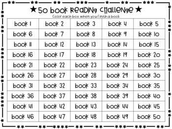 Reading Challenge Bundle