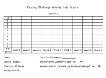 Reading Challenge Student Data Tracking