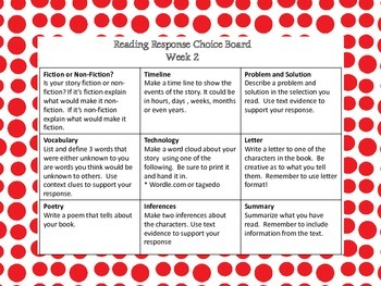 Reading Choice Boards- Common Core Aligned