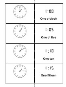 Reading Clocks (Telling time up to the nearest 5 minutes) Cards