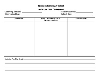 Reading Coach Observation Form