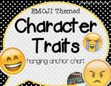 Reading Comp Hanging Poster {Character Traits}