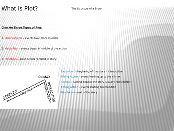 Reading Comp. Review PPT