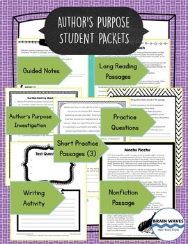 Reading Comp. Skills - Bundle - Conclusions, Facts/Opinions, Author's Purpose